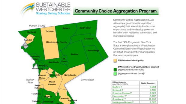 INSERT 7 SUSTAINABLE WESTCHESTER MAP