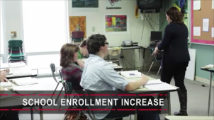 School Entrollment Increase